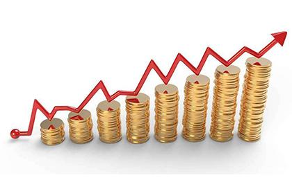 股票净资产收益率怎么看