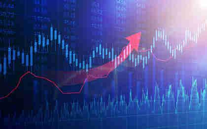 股指期权的交易方法