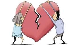 军婚离婚程序