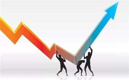 7日年化收益率怎么计算